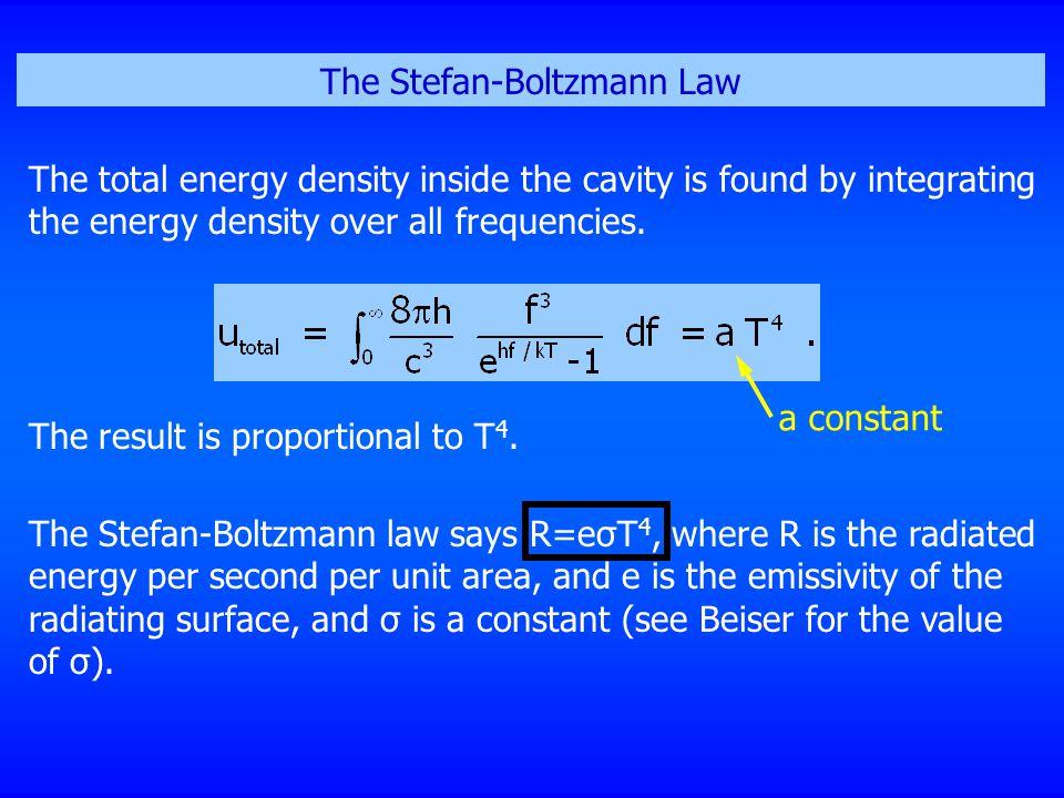 The Stefan-Boltzmann Law