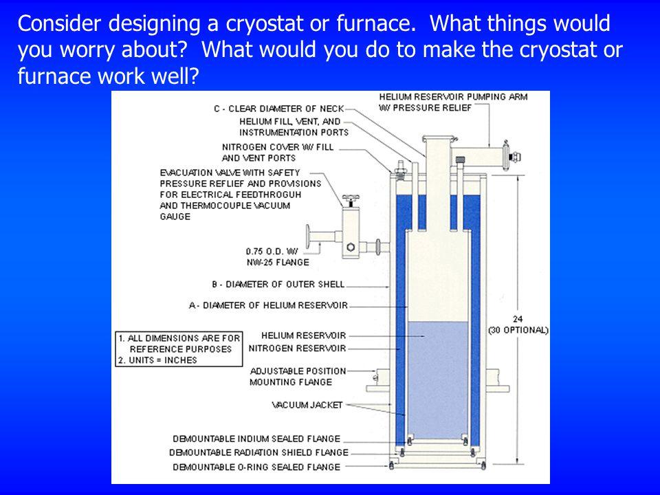 Consider designing a cryostat or furnace