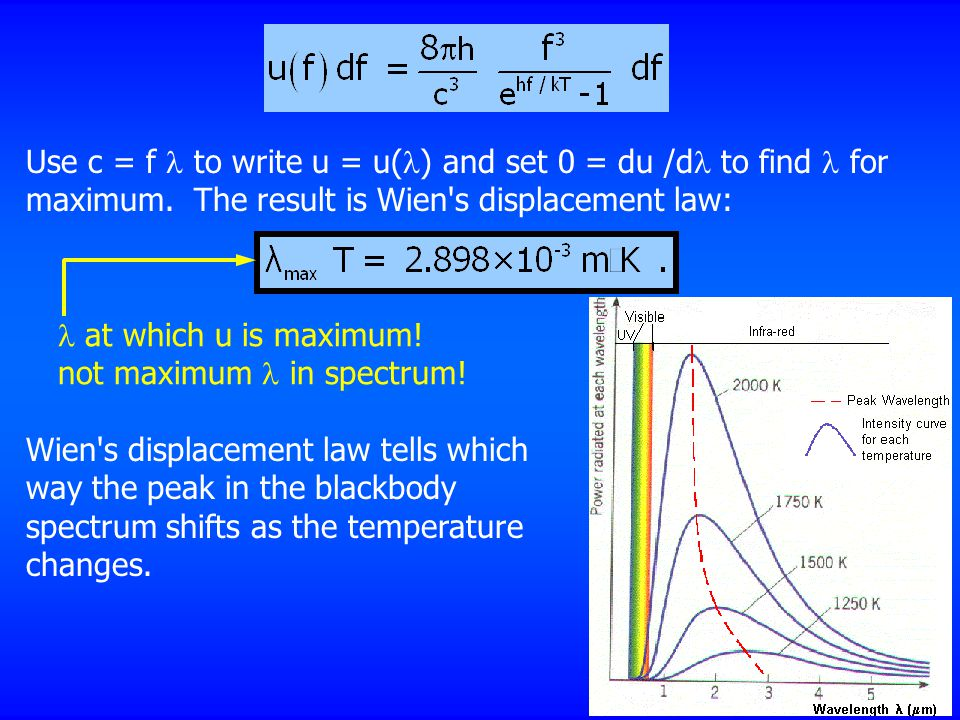 Use c = f  to write u = u() and set 0 = du /d to find  for maximum