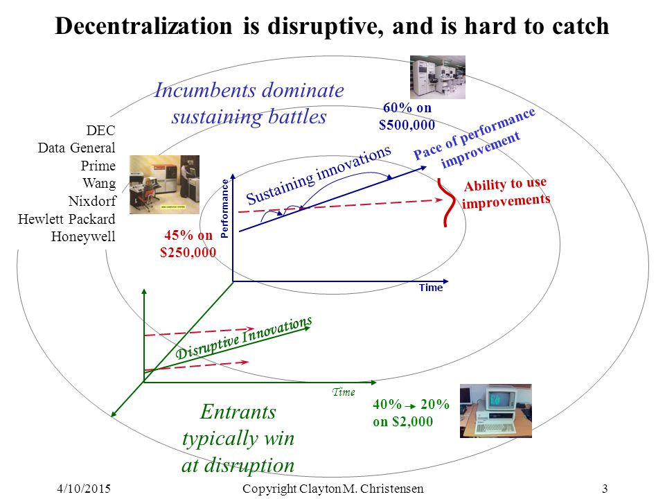 Decentralization is disruptive, and is hard to catch