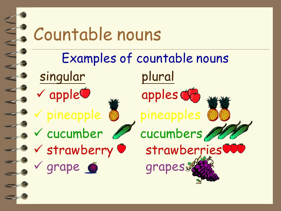 Examples of countable nouns