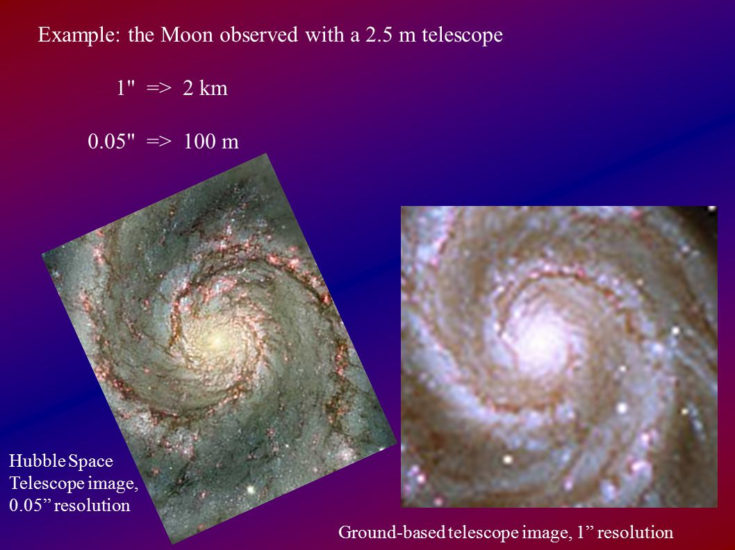 Example: the Moon observed with a 2.5 m telescope 1 => 2 km