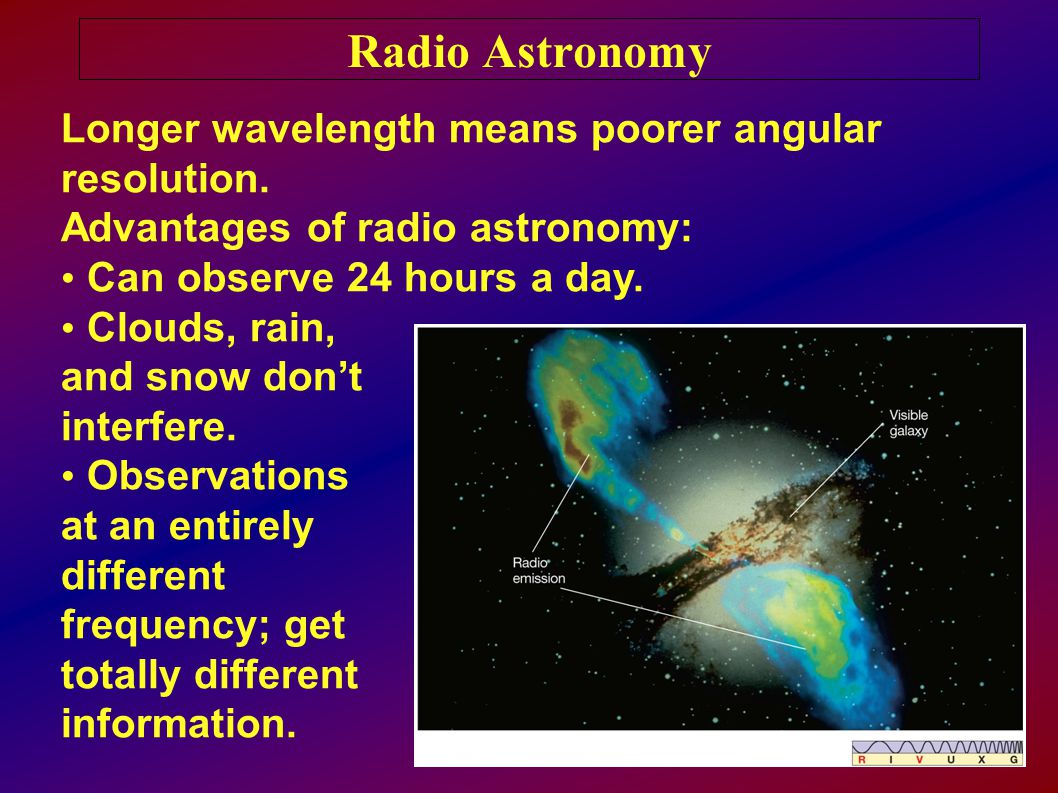 Radio Astronomy Longer wavelength means poorer angular resolution.