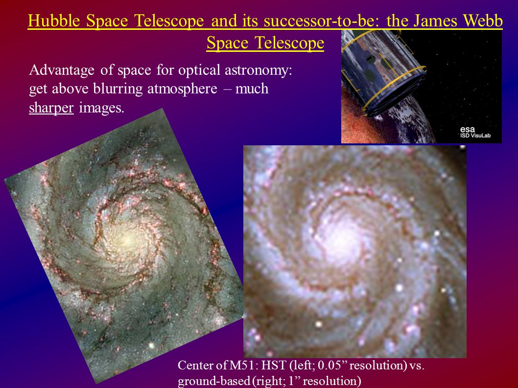 Hubble Space Telescope and its successor-to-be: the James Webb