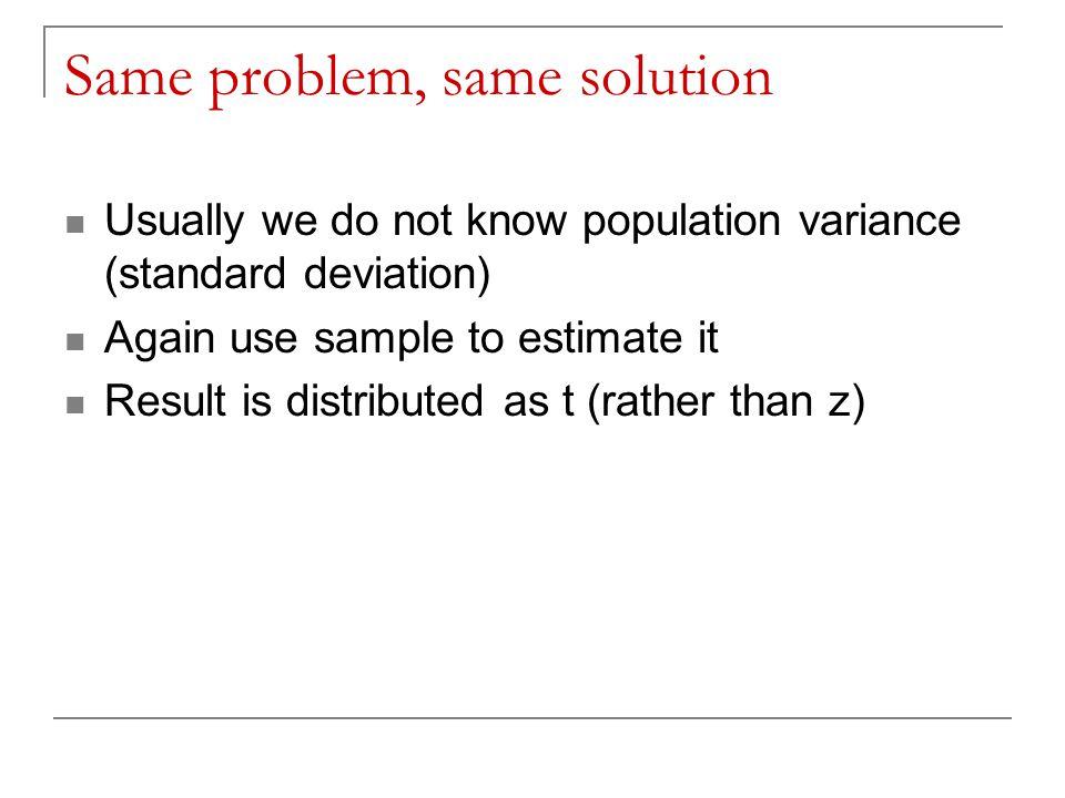 Same problem, same solution