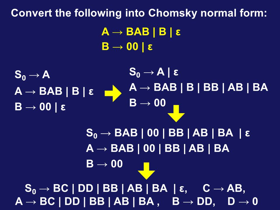 Convert the following into Chomsky normal form: