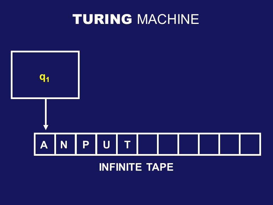 TURING MACHINE FINITE STATE CONTROL q1 q0 A I N P U T INFINITE TAPE