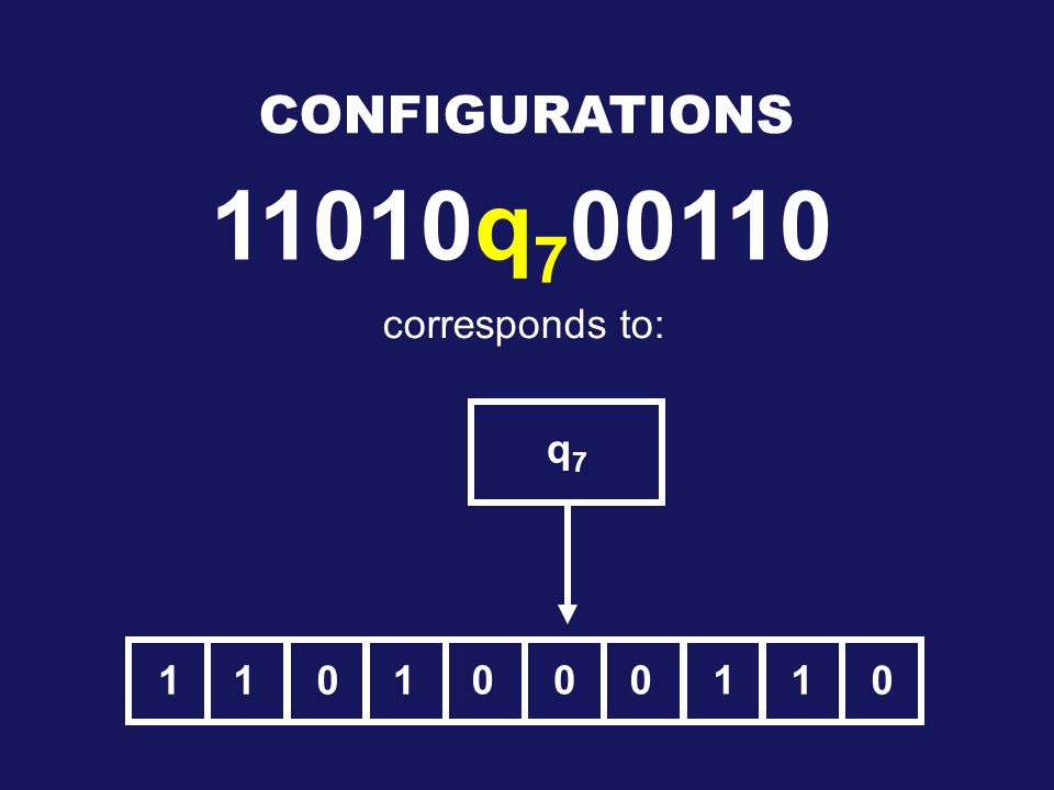 11010q700110 CONFIGURATIONS corresponds to: q7 1