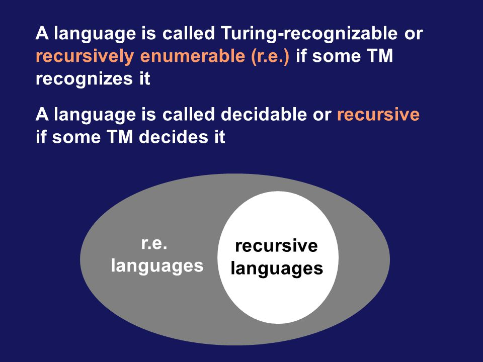 A language is called Turing-recognizable or recursively enumerable (r