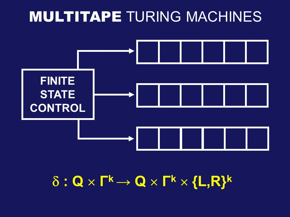 MULTITAPE TURING MACHINES