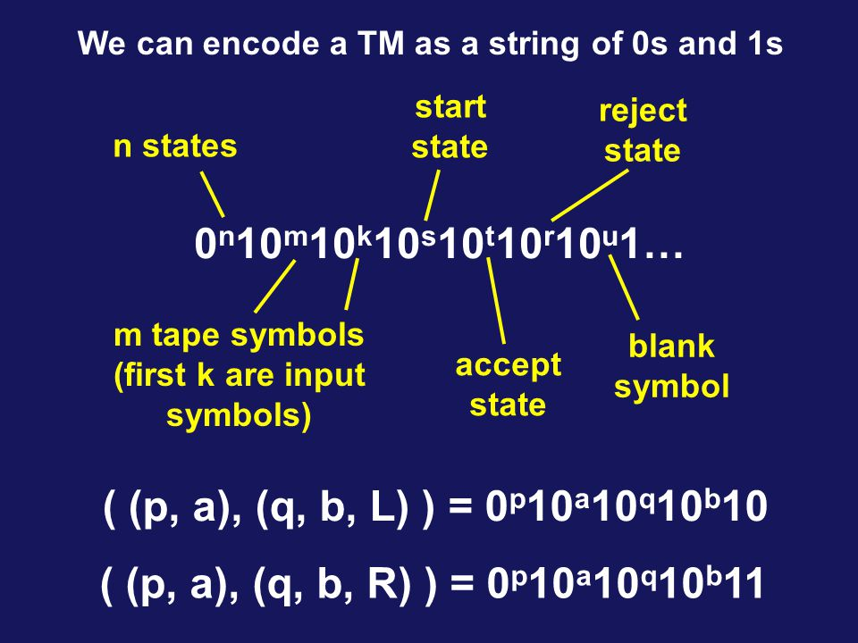 0n10m10k10s10t10r10u1… ( (p, a), (q, b, L) ) = 0p10a10q10b10