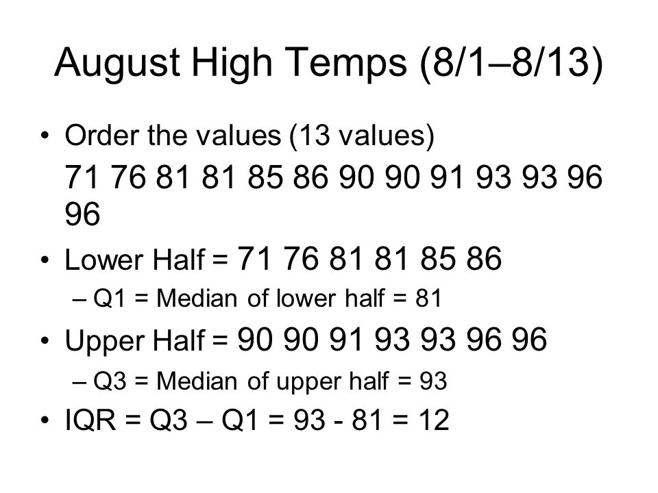 August High Temps (8/1–8/13)
