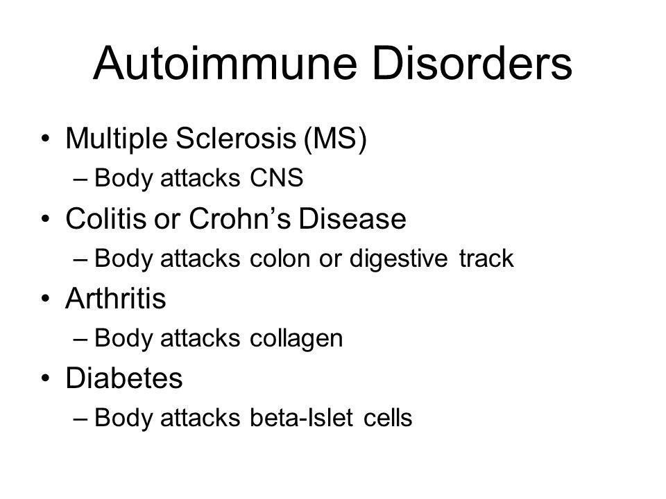 Autoimmune Disorders Multiple Sclerosis (MS)