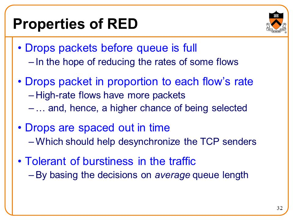 Properties of RED Drops packets before queue is full