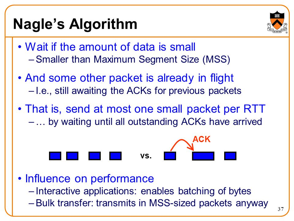 Nagle's Algorithm Wait if the amount of data is small