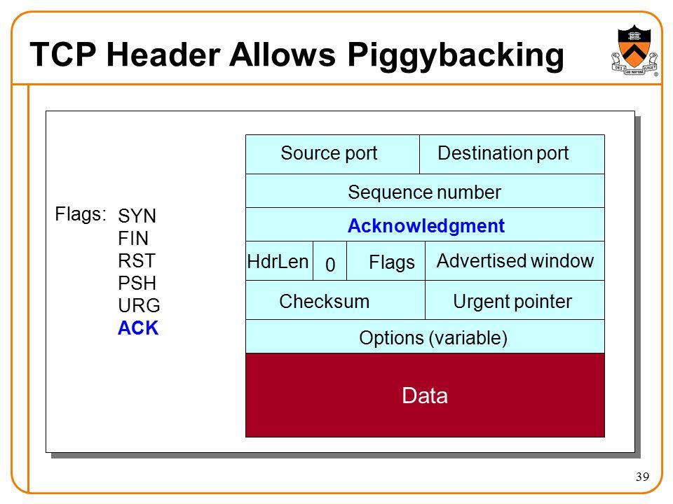 TCP Header Allows Piggybacking