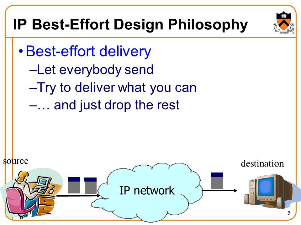 IP Best-Effort Design Philosophy