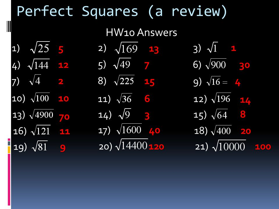 Perfect Squares (a review)