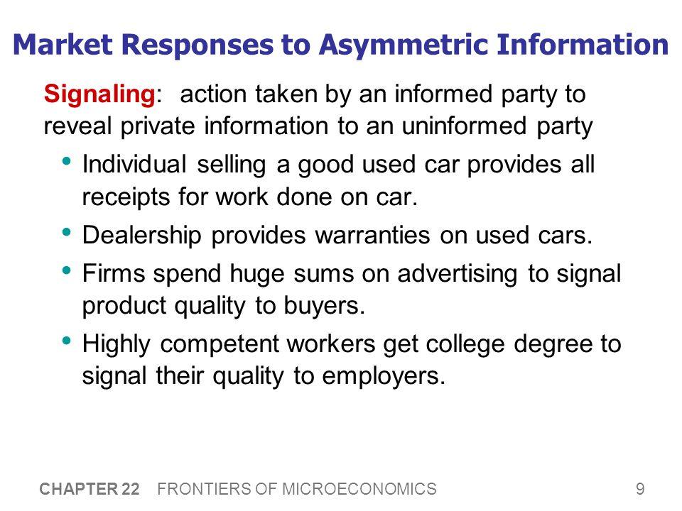 Market Responses to Asymmetric Information