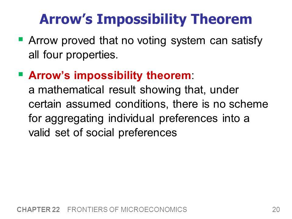 The Median Voter Theorem