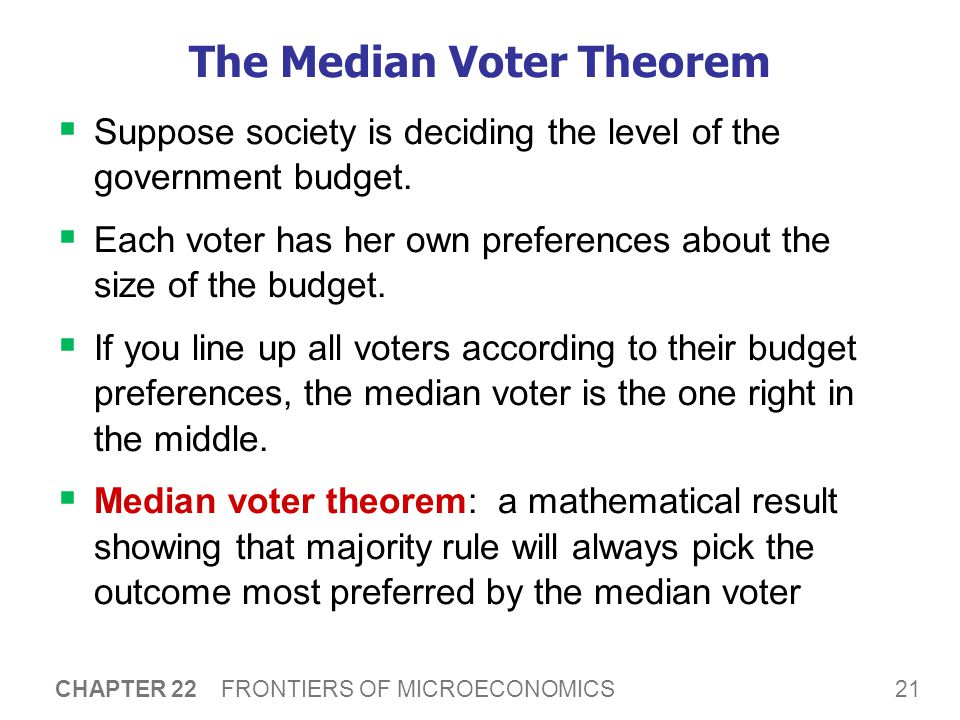 Example of the Median Voter Theorem