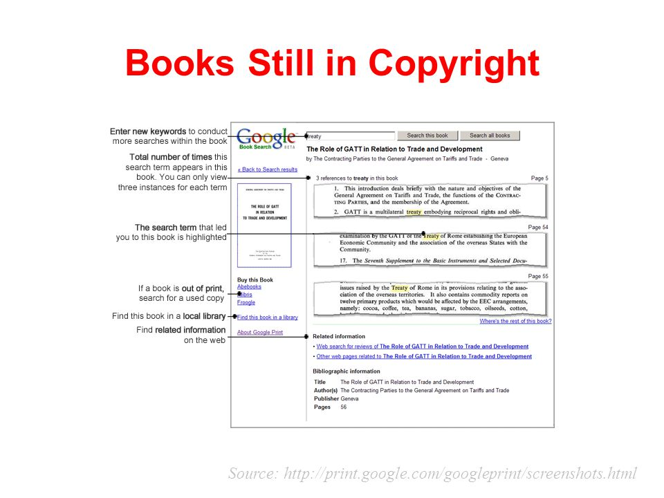Books Still in Copyright