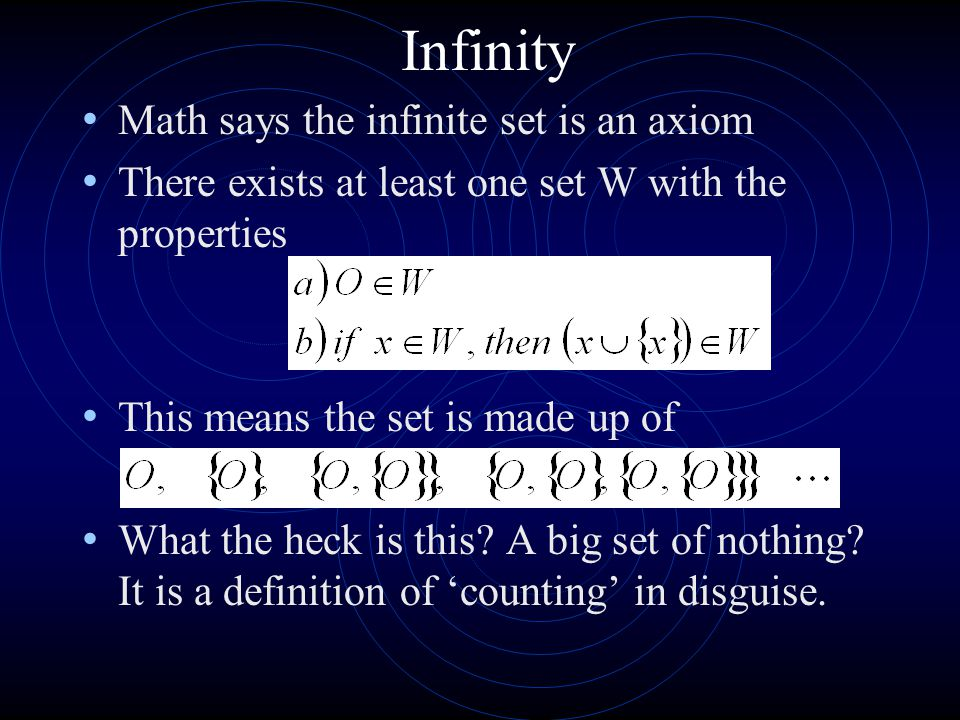 Infinity Math says the infinite set is an axiom