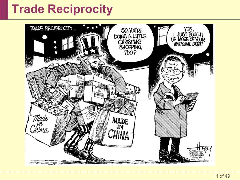 Trade Reciprocity