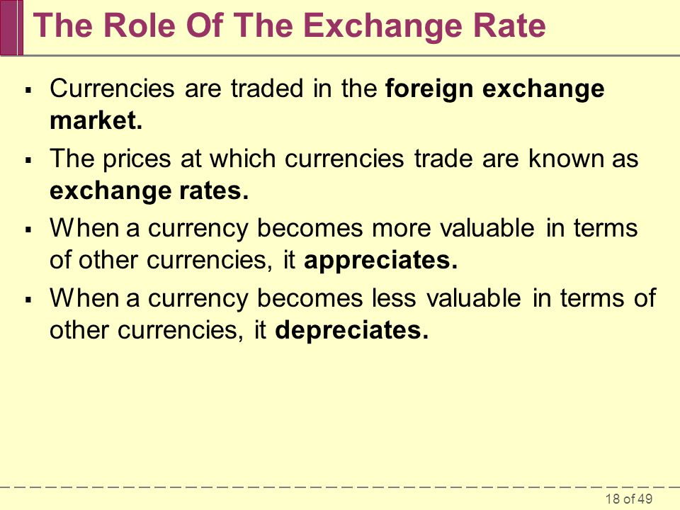 The Role Of The Exchange Rate