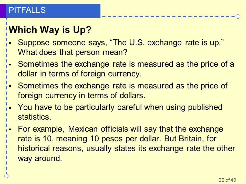 Which Way is Up Suppose someone says, The U.S. exchange rate is up. What does that person mean