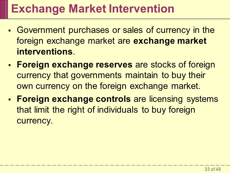 Exchange Market Intervention
