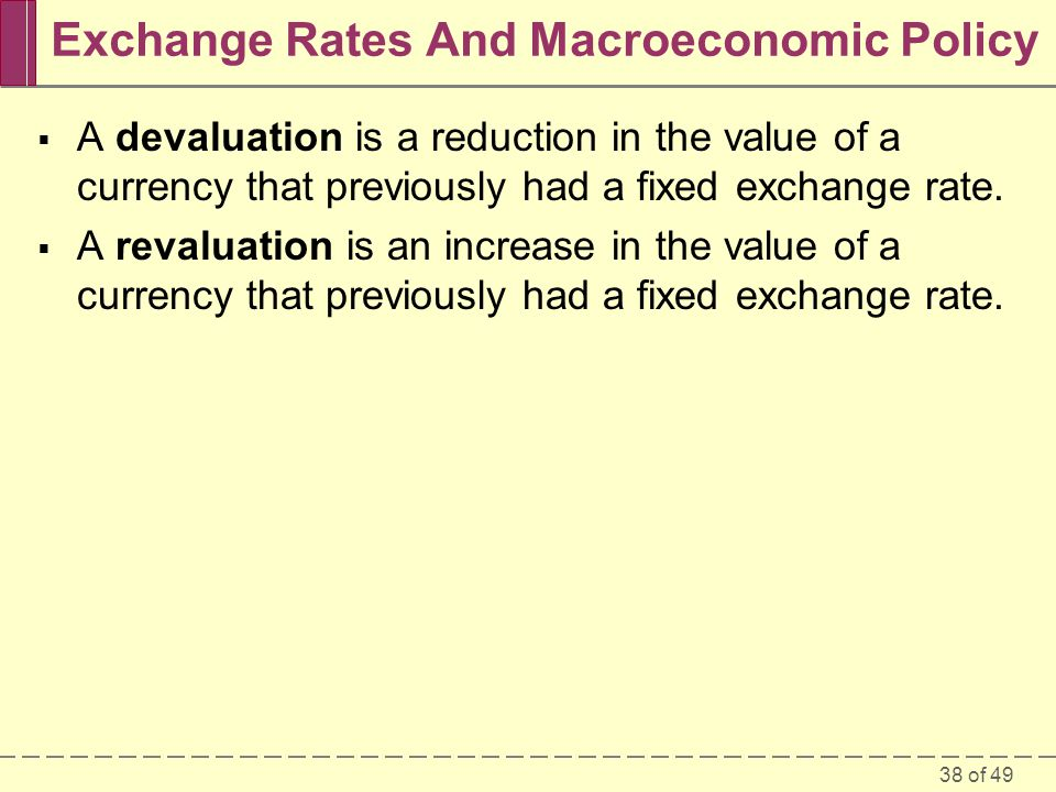 Exchange Rates And Macroeconomic Policy