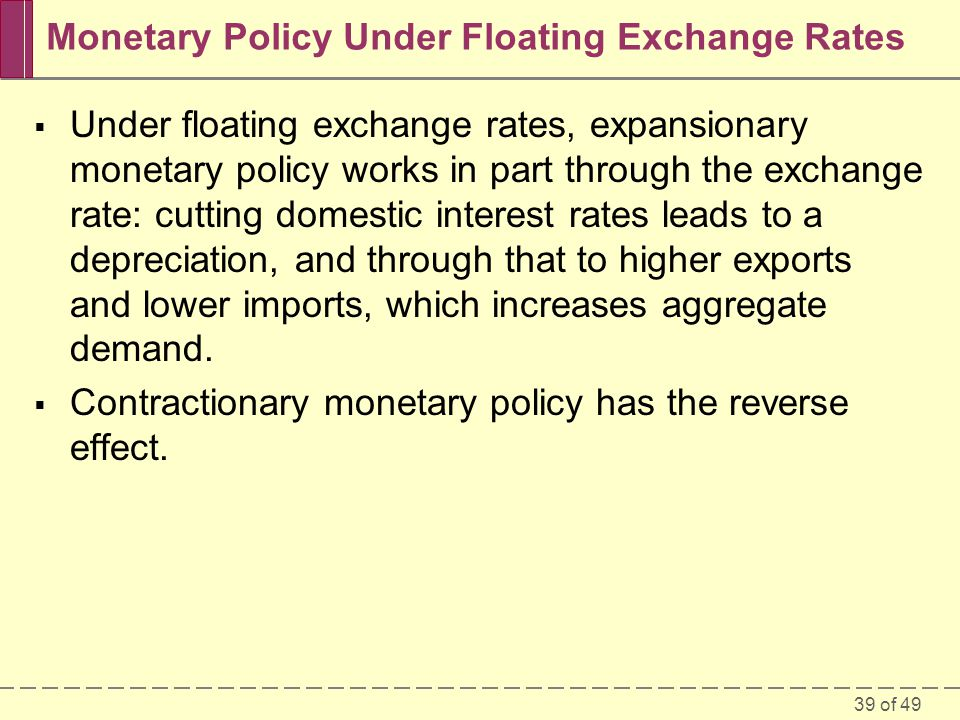 Monetary Policy Under Floating Exchange Rates