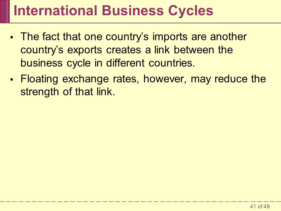 International Business Cycles
