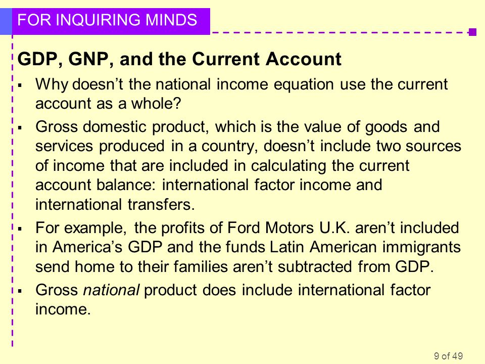 GDP, GNP, and the Current Account
