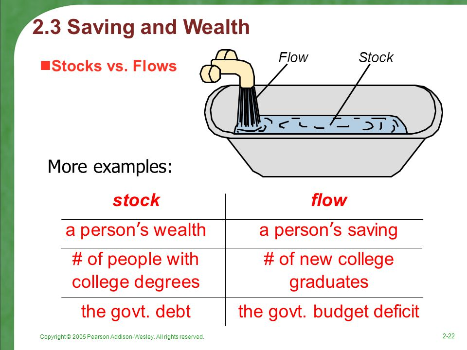 2.3 Saving and Wealth More examples: stock flow