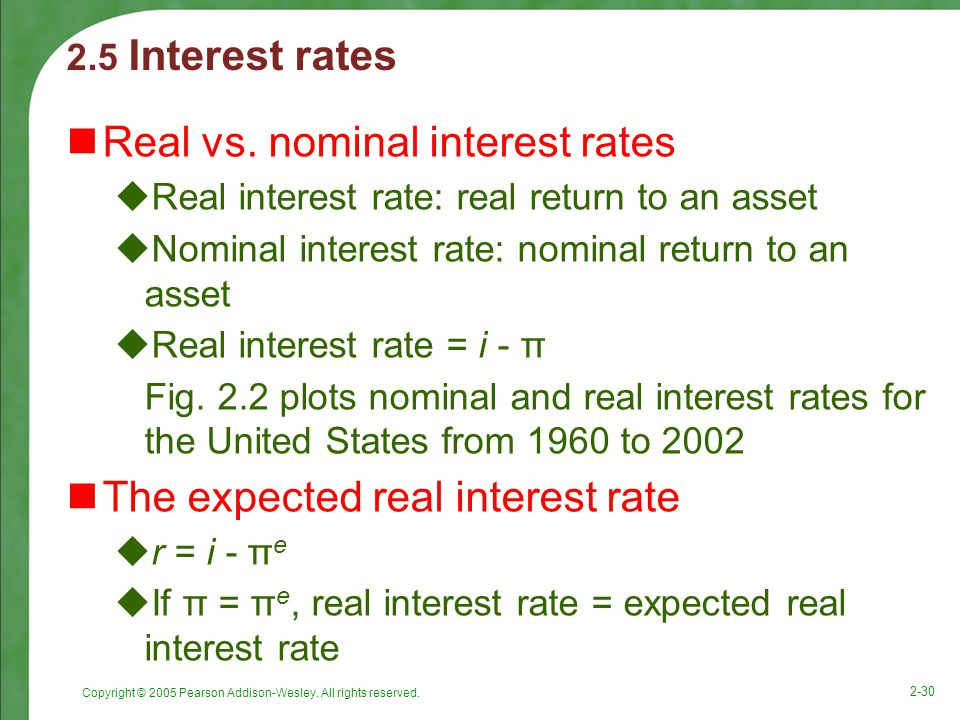 Real vs. nominal interest rates