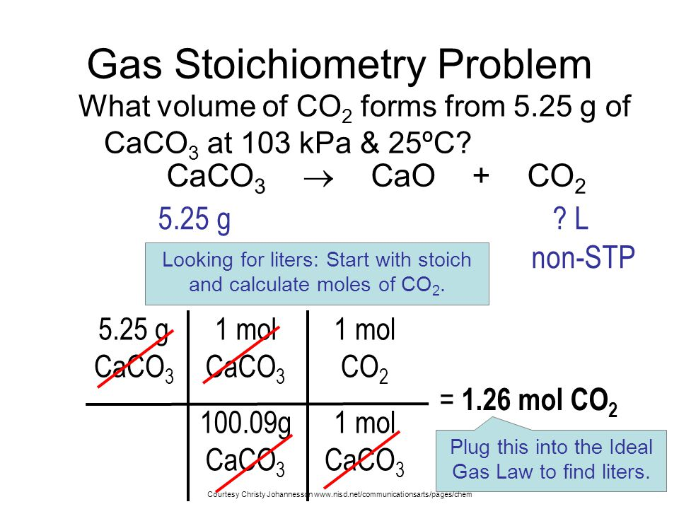 Gas Stoichiometry Problem
