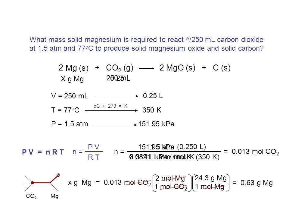 2 Mg (s) + CO2 (g) 2 MgO (s) + C (s)