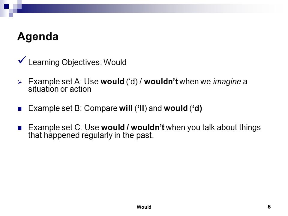 Agenda Learning Objectives: Would