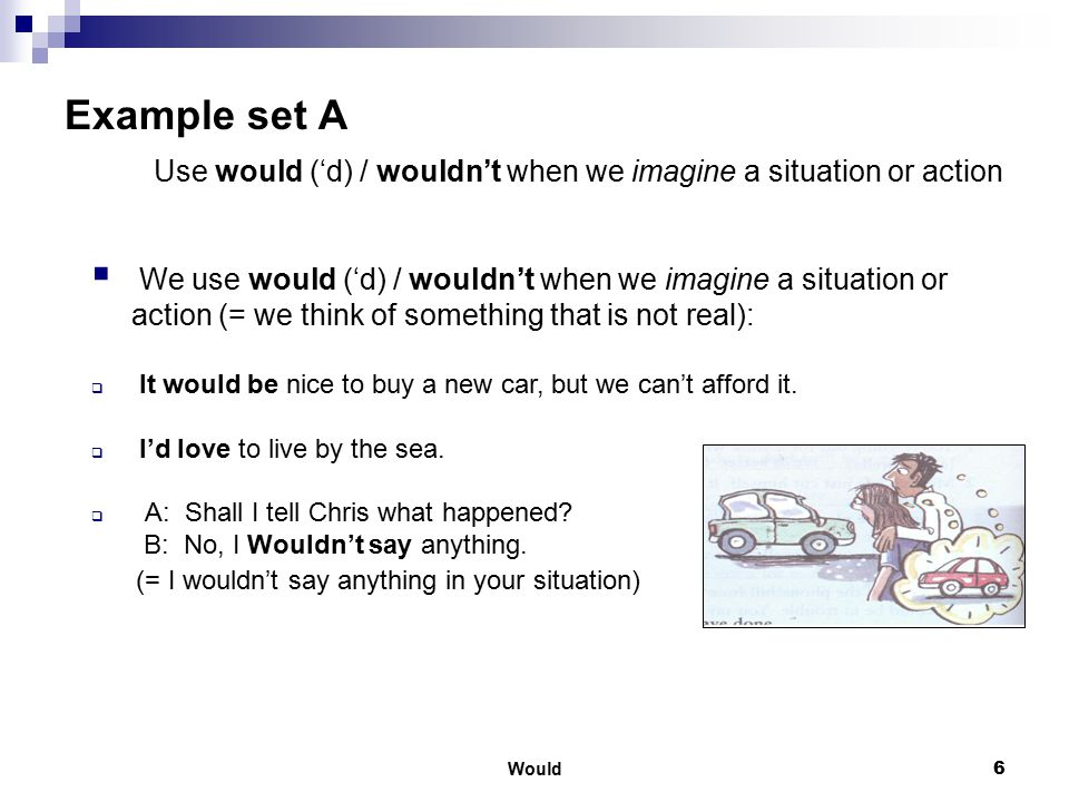 Example set A Use would ('d) / wouldn't when we imagine a situation or action