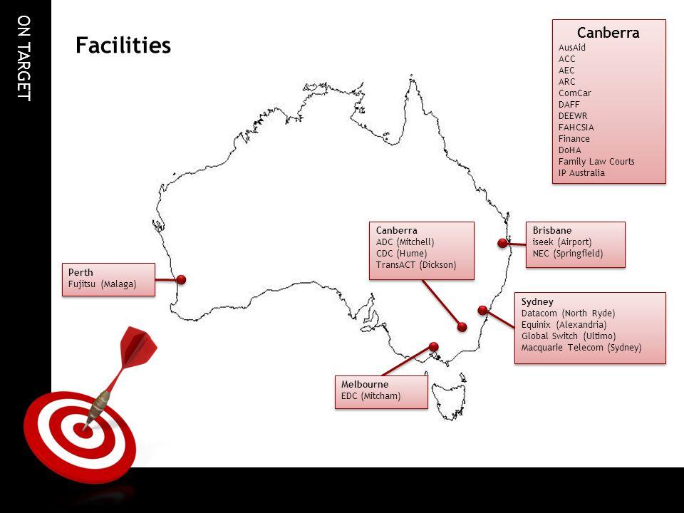 Facilities Canberra AusAid ACC AEC ARC ComCar DAFF DEEWR FAHCSIA