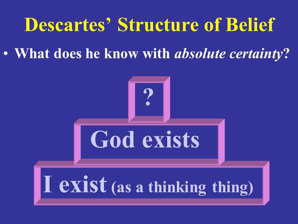 Descartes' Structure of Belief