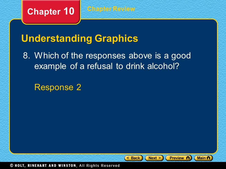 Understanding Graphics