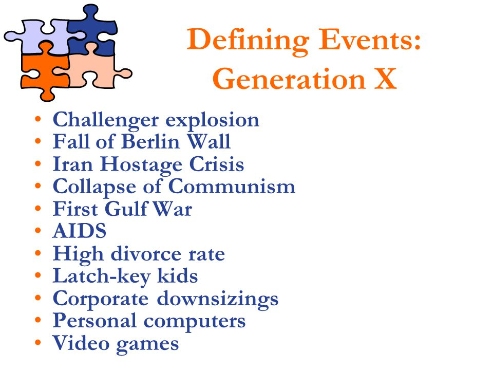Defining Events: Generation X