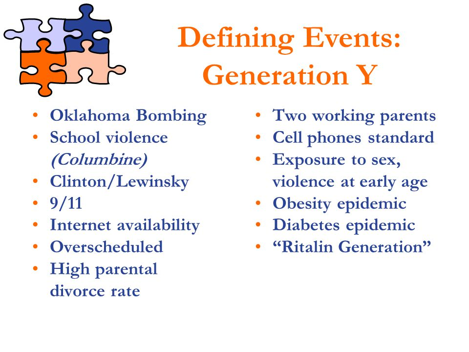 Defining Events: Generation Y