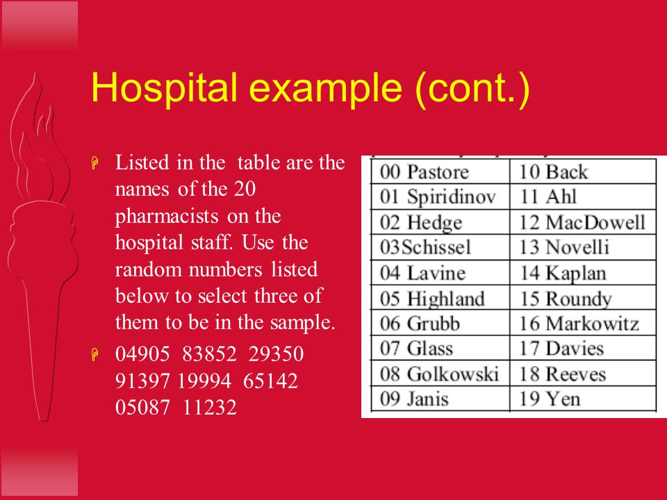 Hospital example (cont.)