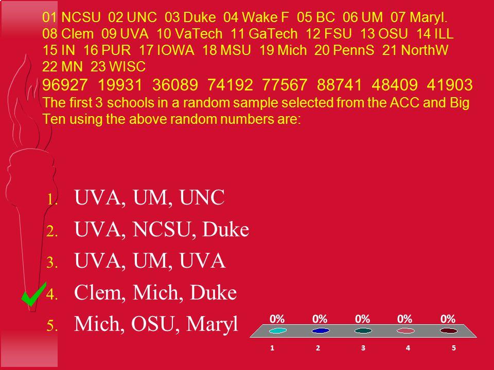 UVA, UM, UNC UVA, NCSU, Duke UVA, UM, UVA Clem, Mich, Duke
