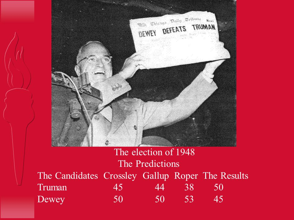 The election of 1948 The Predictions. The Candidates Crossley Gallup Roper The Results. Truman 45 44 38 50.