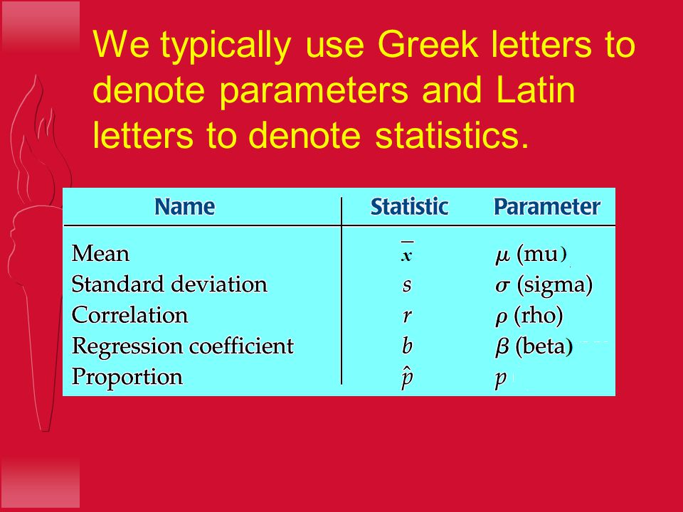 We typically use Greek letters to denote parameters and Latin letters to denote statistics.